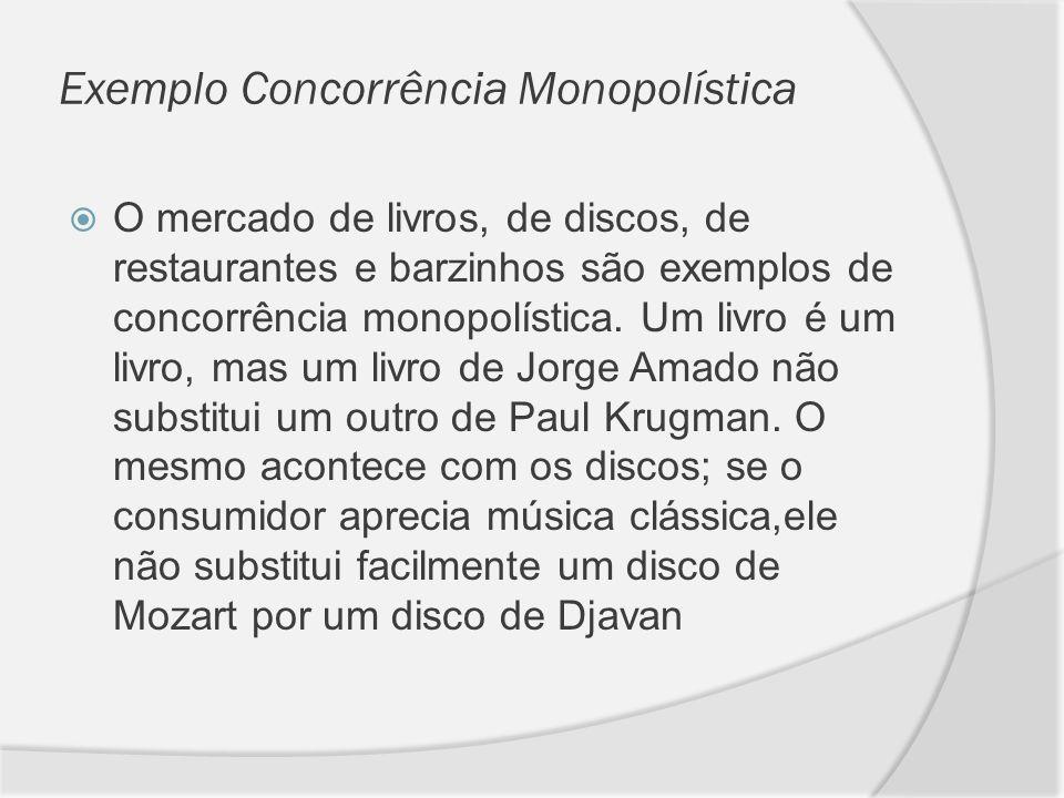 Exemplo Concorrência Monopolística O mercado de livros, de discos, de restaurantes e barzinhos são exemplos de concorrência monopolística. Um livro é