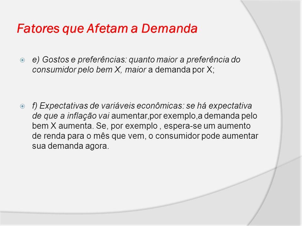 Fatores que Afetam a Demanda e) Gostos e preferências: quanto maior a preferência do consumidor pelo bem X, maior a demanda por X; f) Expectativas de