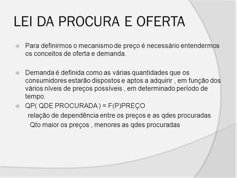 LEI DA PROCURA E OFERTA Para definirmos o mecanismo de preço é necessário entendermos os conceitos de oferta e demanda. Demanda é definida como as vár