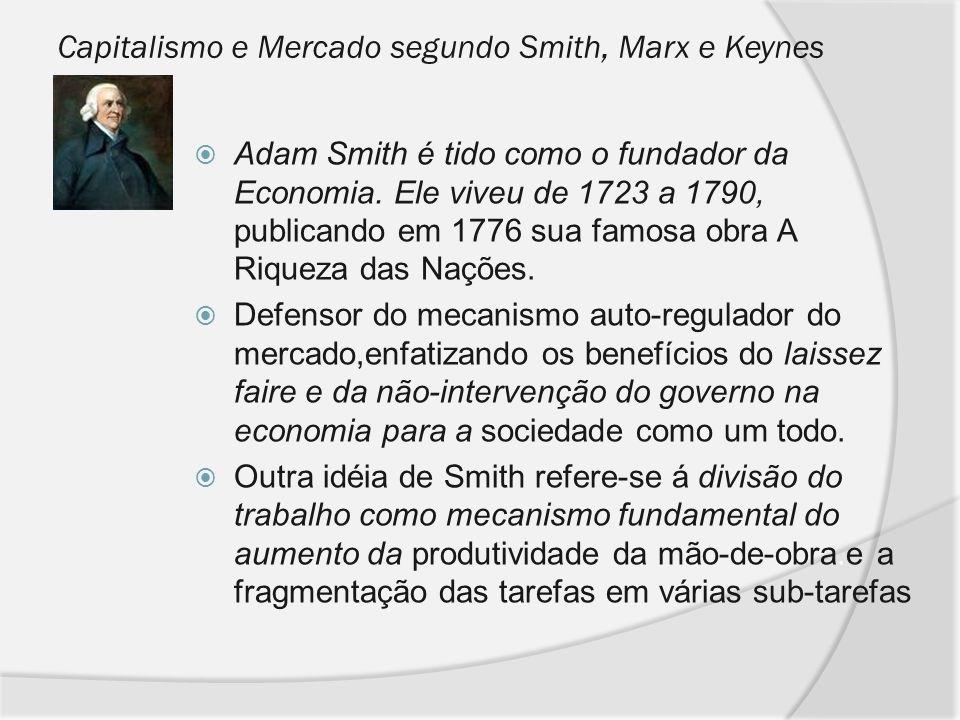 Capitalismo e Mercado segundo Smith, Marx e Keynes Adam Smith é tido como o fundador da Economia. Ele viveu de 1723 a 1790, publicando em 1776 sua fam