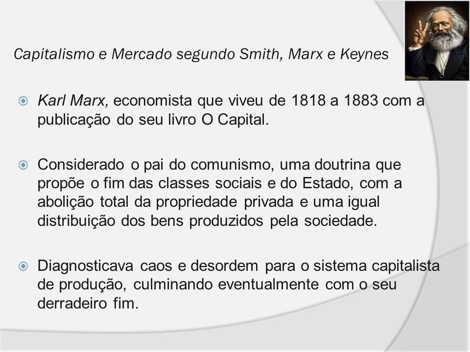 Capitalismo e Mercado segundo Smith, Marx e Keynes Karl Marx, economista que viveu de 1818 a 1883 com a publicação do seu livro O Capital. Considerado