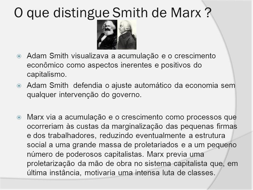 O que distingue Smith de Marx ? Adam Smith visualizava a acumulação e o crescimento econômico como aspectos inerentes e positivos do capitalismo. Adam