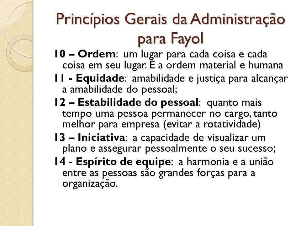 Princípios Gerais da Administração para Fayol 10 – Ordem: um lugar para cada coisa e cada coisa em seu lugar. É a ordem material e humana 11 - Equidad