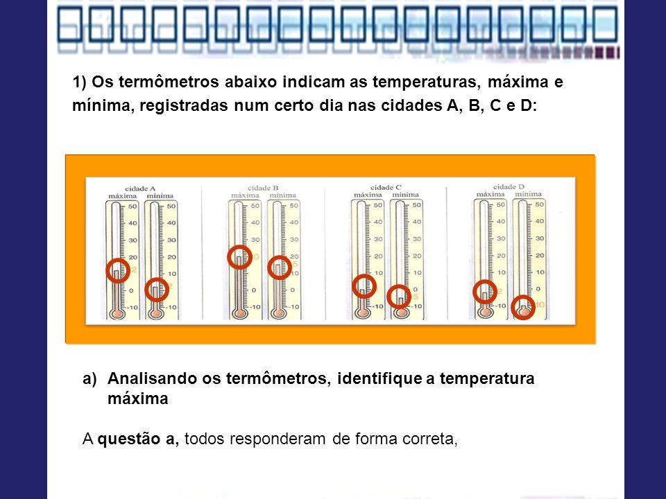 1) Os termômetros abaixo indicam as temperaturas, máxima e mínima, registradas num certo dia nas cidades A, B, C e D: a)Analisando os termômetros, identifique a temperatura máxima A questão a, todos responderam de forma correta,