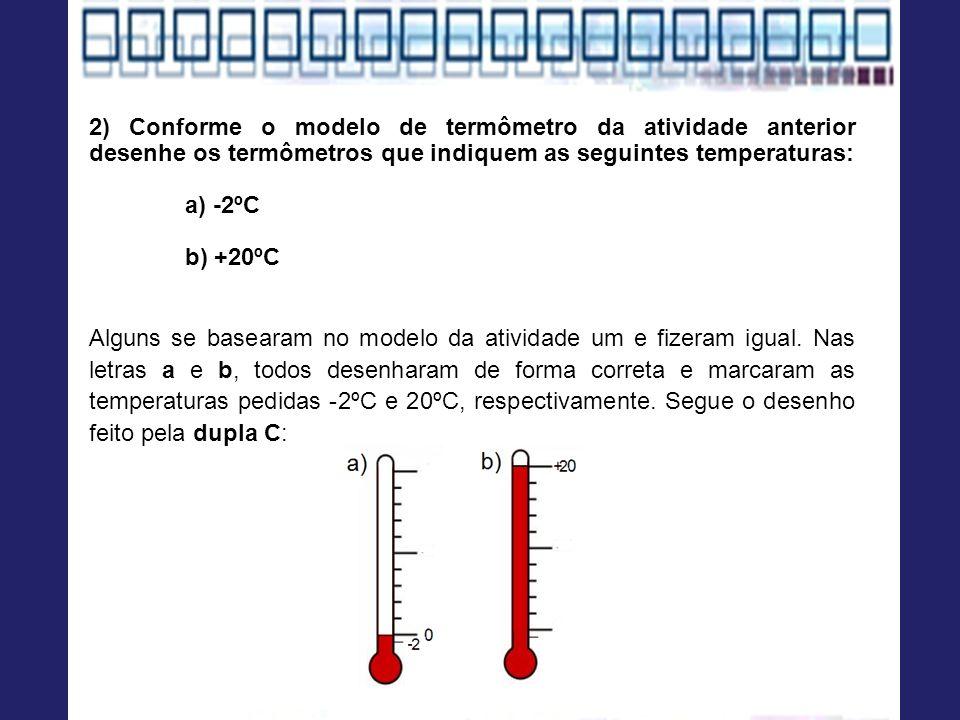 2) Conforme o modelo de termômetro da atividade anterior desenhe os termômetros que indiquem as seguintes temperaturas: a) -2ºC b) +20ºC Alguns se basearam no modelo da atividade um e fizeram igual.