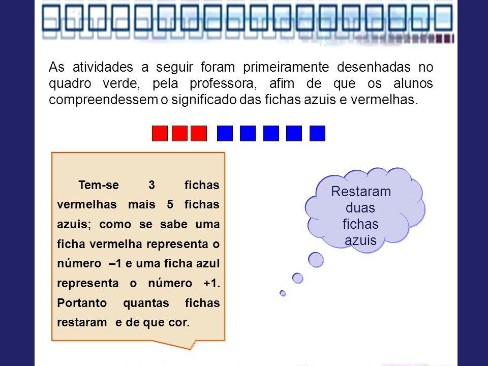 As atividades a seguir foram primeiramente desenhadas no quadro verde, pela professora, afim de que os alunos compreendessem o significado das fichas azuis e vermelhas.