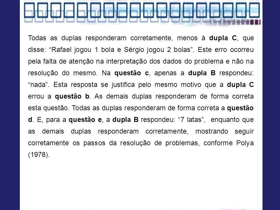 Todas as duplas responderam corretamente, menos à dupla C, que disse: Rafael jogou 1 bola e Sérgio jogou 2 bolas.