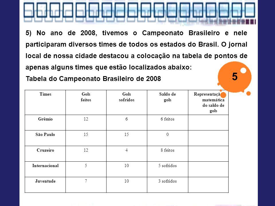 TimesGols feitos Gols sofridos Saldo de gols Representação matemática do saldo de gols Grêmio1266 feitos São Paulo15 0 Cruzeiro1248 feitos Internacional5105 sofridos Juventude7103 sofridos 5) No ano de 2008, tivemos o Campeonato Brasileiro e nele participaram diversos times de todos os estados do Brasil.
