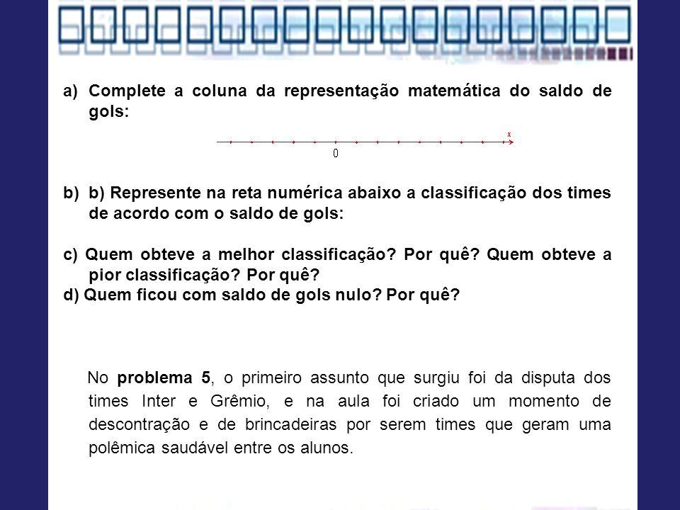 a)Complete a coluna da representação matemática do saldo de gols: b)b) Represente na reta numérica abaixo a classificação dos times de acordo com o saldo de gols: c) Quem obteve a melhor classificação.