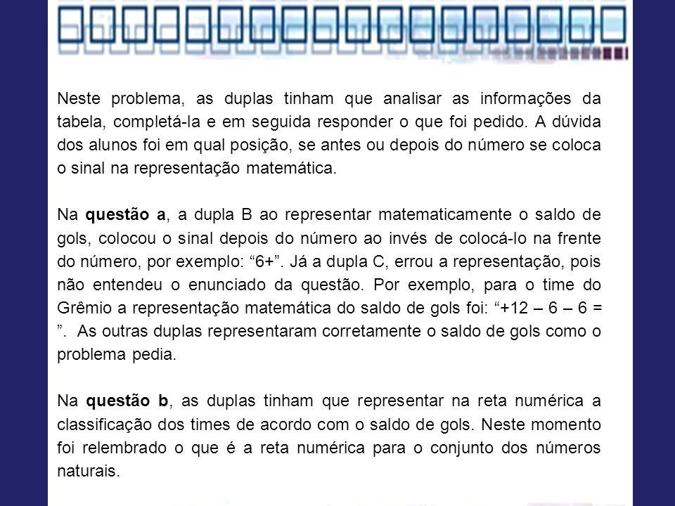 Neste problema, as duplas tinham que analisar as informações da tabela, completá-la e em seguida responder o que foi pedido. A dúvida dos alunos foi e