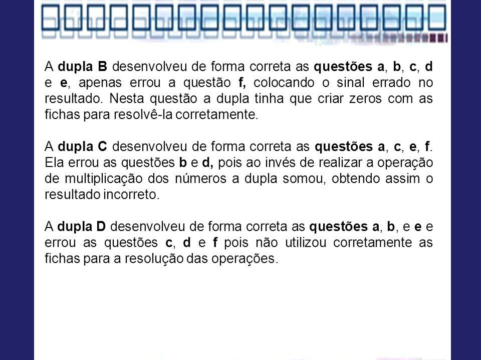 A dupla B desenvolveu de forma correta as questões a, b, c, d e e, apenas errou a questão f, colocando o sinal errado no resultado.