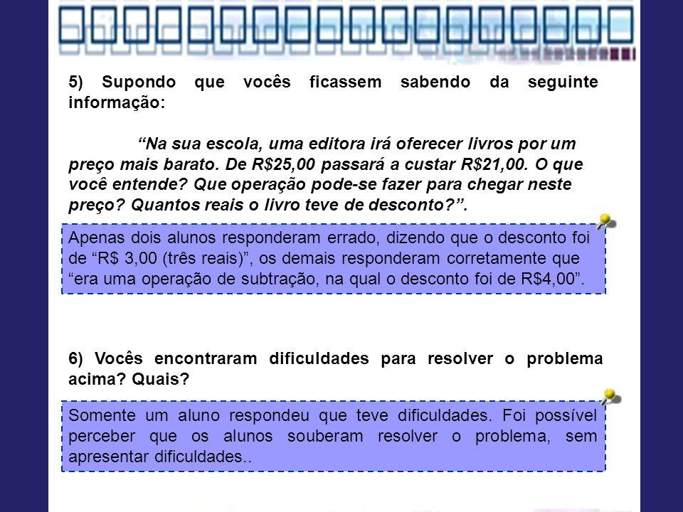 Apenas dois alunos responderam errado, dizendo que o desconto foi de R$ 3,00 (três reais), os demais responderam corretamente que era uma operação de