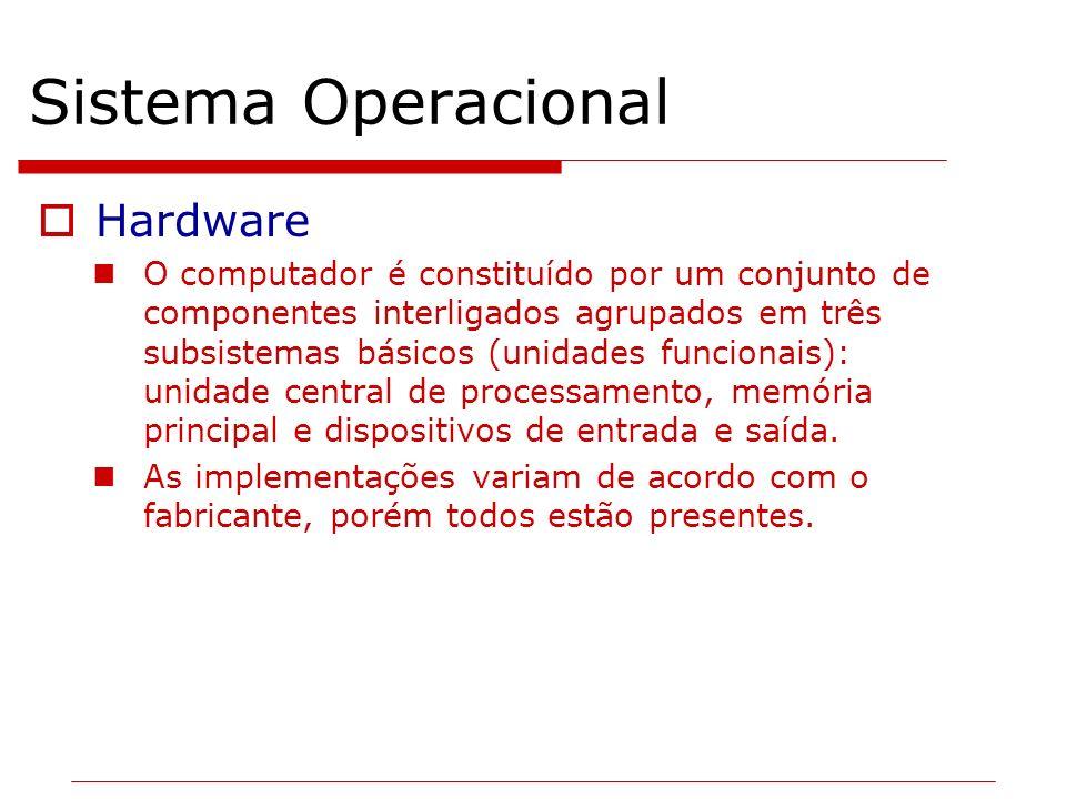 Hardware O computador é constituído por um conjunto de componentes interligados agrupados em três subsistemas básicos (unidades funcionais): unidade c