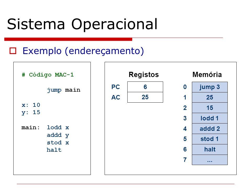 Sistema Operacional Exemplo (endereçamento) 10 15 25 jump 3 lodd 1 addd 2 stod 1 halt... 0 1 2 3 4 5 6 7 # Código MAC-1 jump main x: 10 y: 15 main:lod
