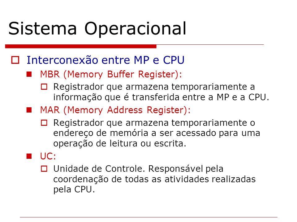 Sistema Operacional Interconexão entre MP e CPU MBR (Memory Buffer Register): Registrador que armazena temporariamente a informação que é transferida