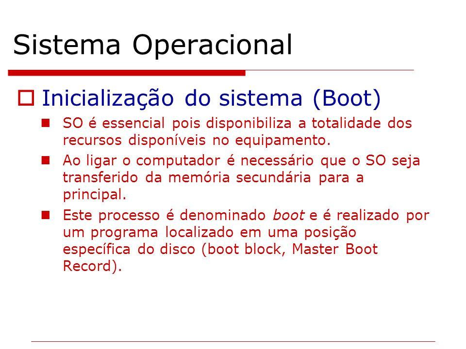 Sistema Operacional Inicialização do sistema (Boot) SO é essencial pois disponibiliza a totalidade dos recursos disponíveis no equipamento. Ao ligar o