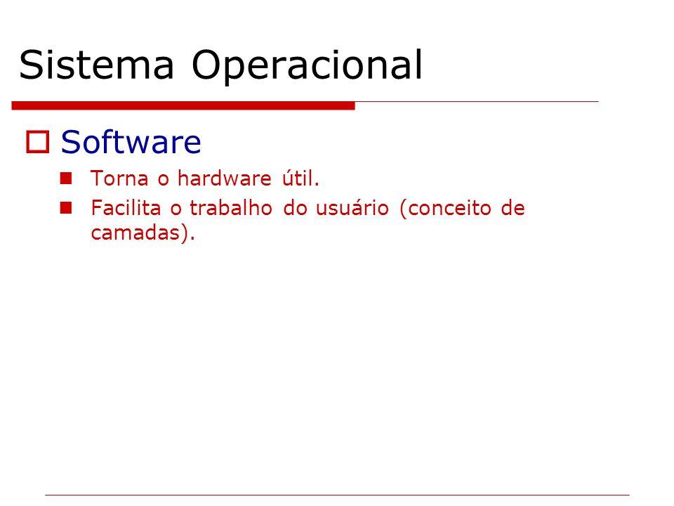 Sistema Operacional Software Torna o hardware útil. Facilita o trabalho do usuário (conceito de camadas).