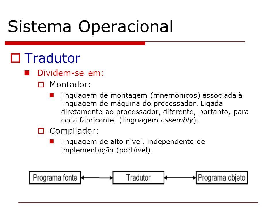 Sistema Operacional Tradutor Dividem-se em: Montador: linguagem de montagem (mnemônicos) associada à linguagem de máquina do processador. Ligada diret