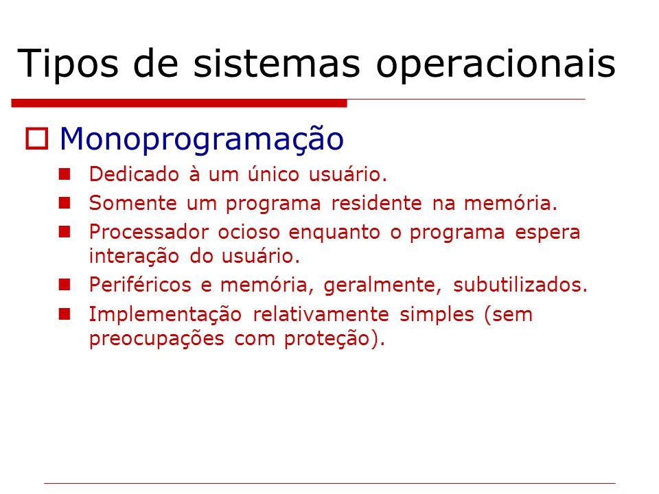 Tipos de sistemas operacionais Monoprogramação Dedicado à um único usuário. Somente um programa residente na memória. Processador ocioso enquanto o pr