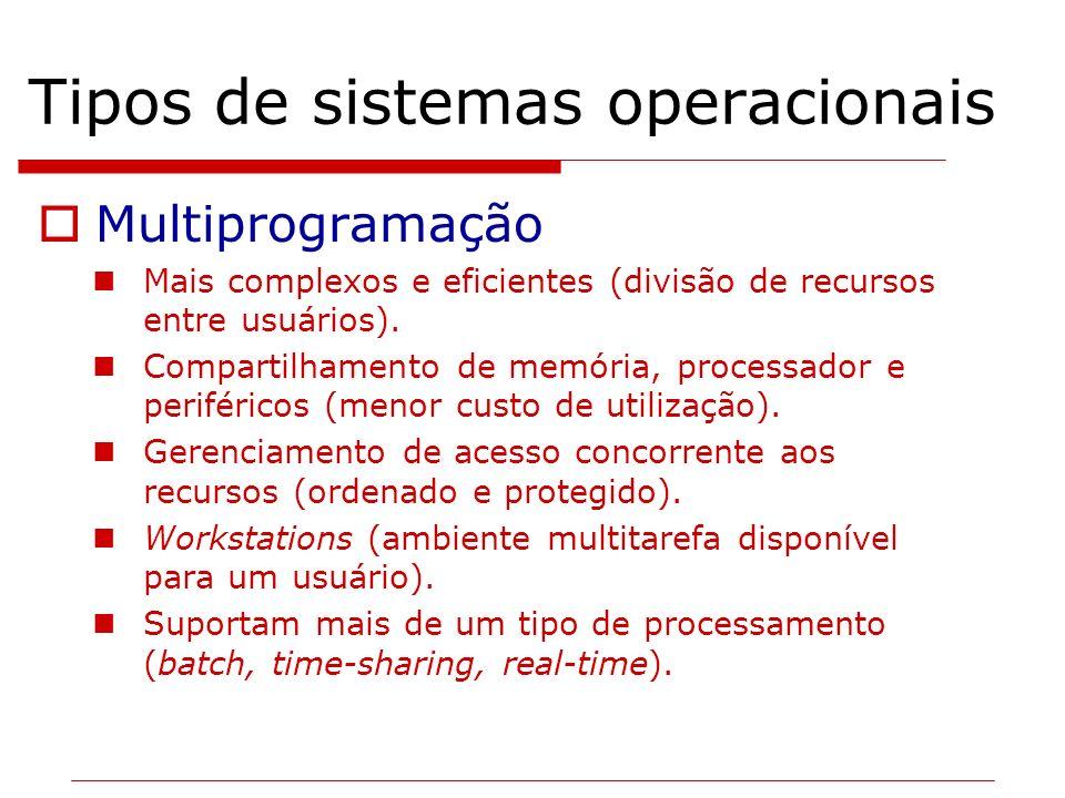 Tipos de sistemas operacionais Multiprogramação Mais complexos e eficientes (divisão de recursos entre usuários). Compartilhamento de memória, process