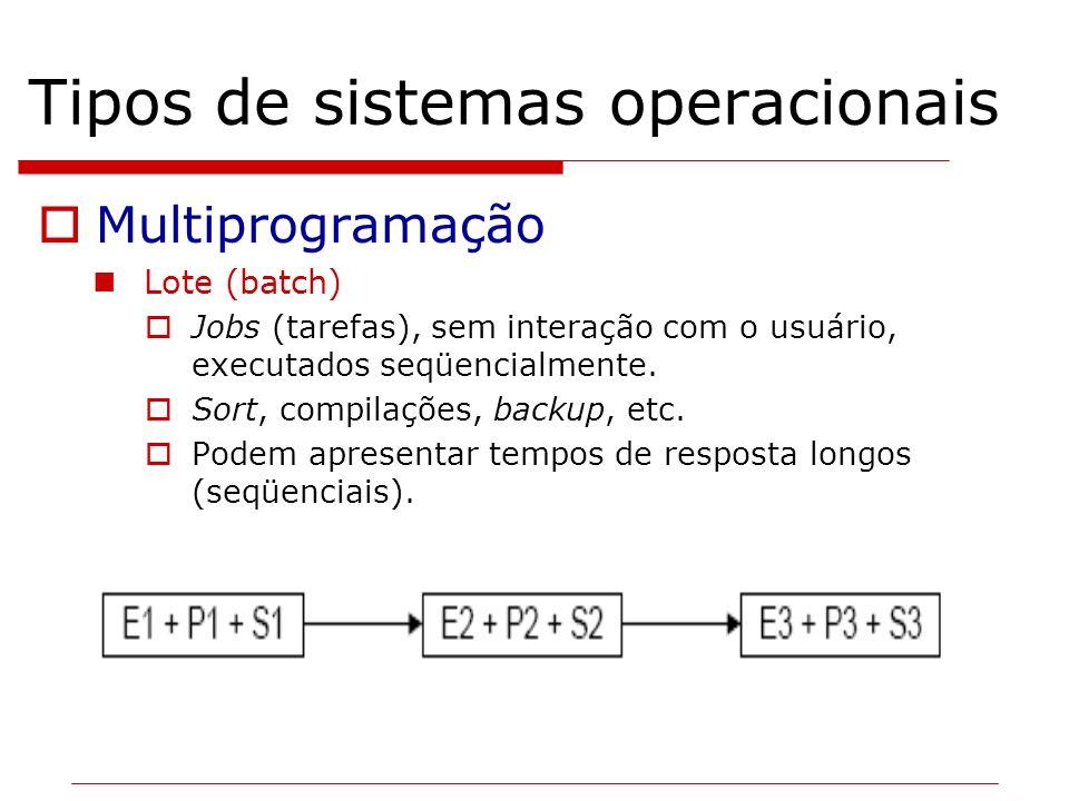 Tipos de sistemas operacionais Multiprogramação Lote (batch) Jobs (tarefas), sem interação com o usuário, executados seqüencialmente. Sort, compilaçõe