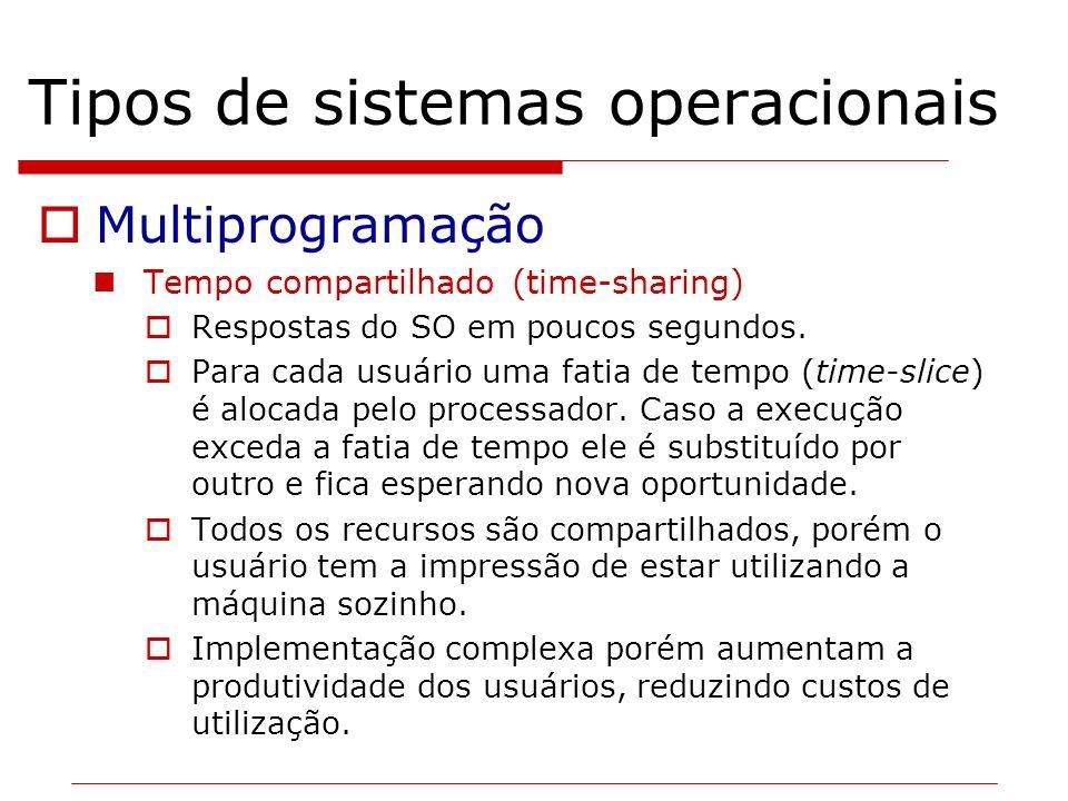 Tipos de sistemas operacionais Multiprogramação Tempo compartilhado (time-sharing) Respostas do SO em poucos segundos. Para cada usuário uma fatia de
