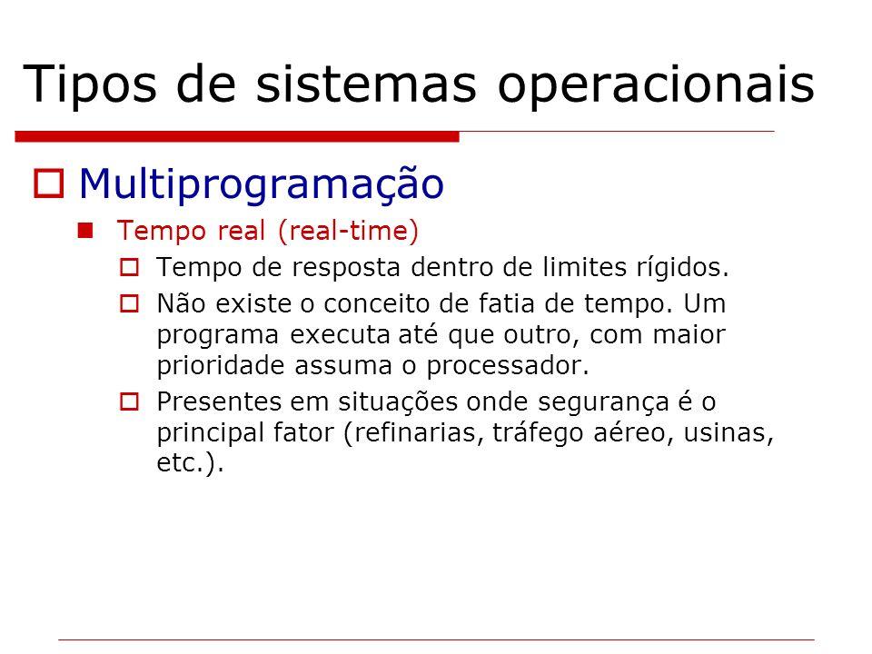 Tipos de sistemas operacionais Multiprogramação Tempo real (real-time) Tempo de resposta dentro de limites rígidos. Não existe o conceito de fatia de