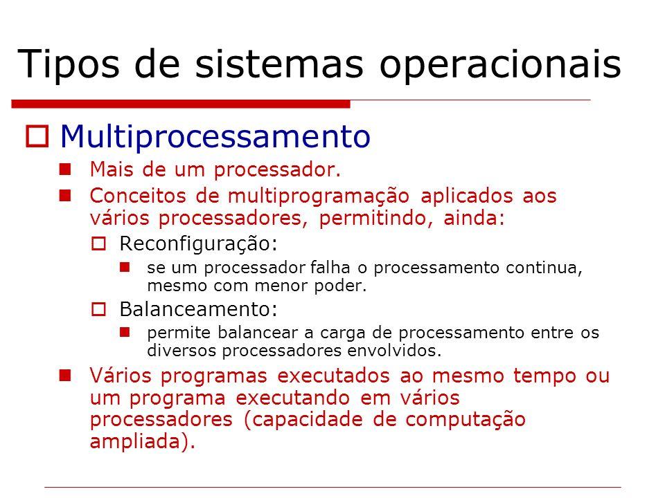 Tipos de sistemas operacionais Multiprocessamento Mais de um processador. Conceitos de multiprogramação aplicados aos vários processadores, permitindo