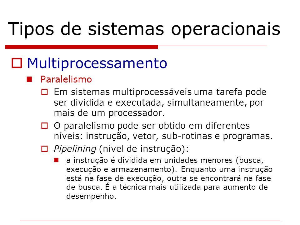 Tipos de sistemas operacionais Multiprocessamento Paralelismo Em sistemas multiprocessáveis uma tarefa pode ser dividida e executada, simultaneamente,