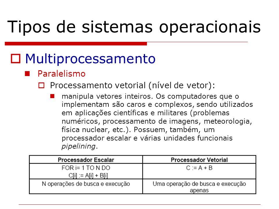 Tipos de sistemas operacionais Multiprocessamento Paralelismo Processamento vetorial (nível de vetor): manipula vetores inteiros. Os computadores que