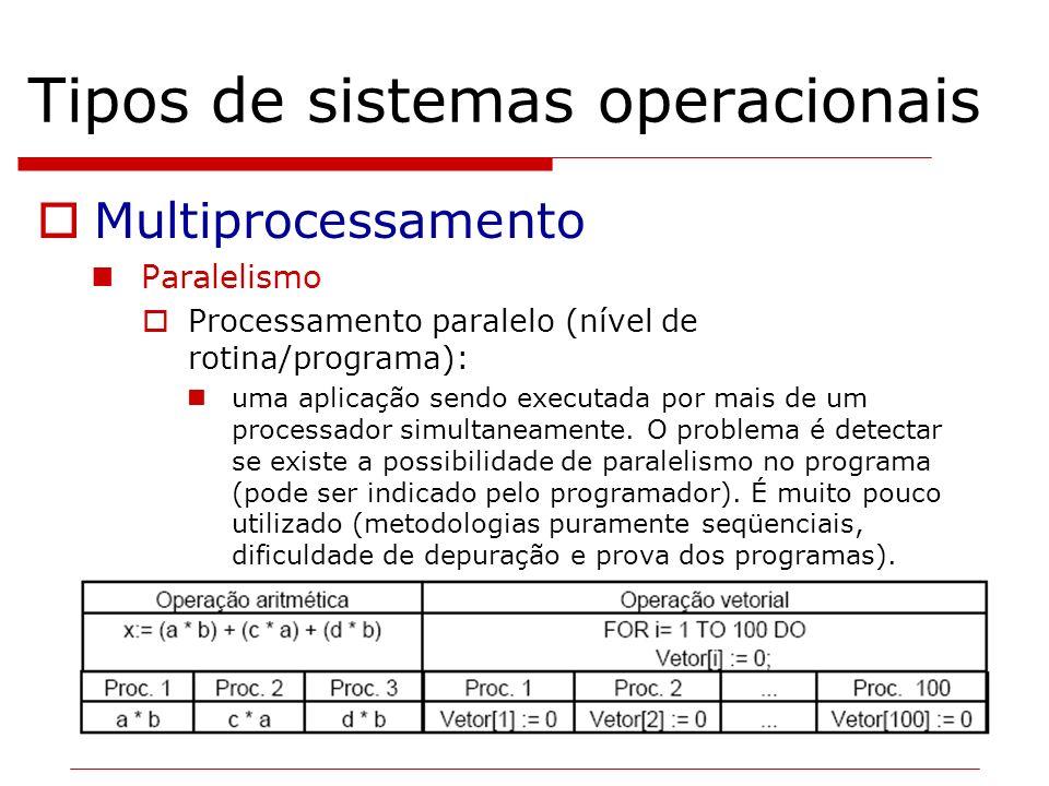 Tipos de sistemas operacionais Multiprocessamento Paralelismo Processamento paralelo (nível de rotina/programa): uma aplicação sendo executada por mai