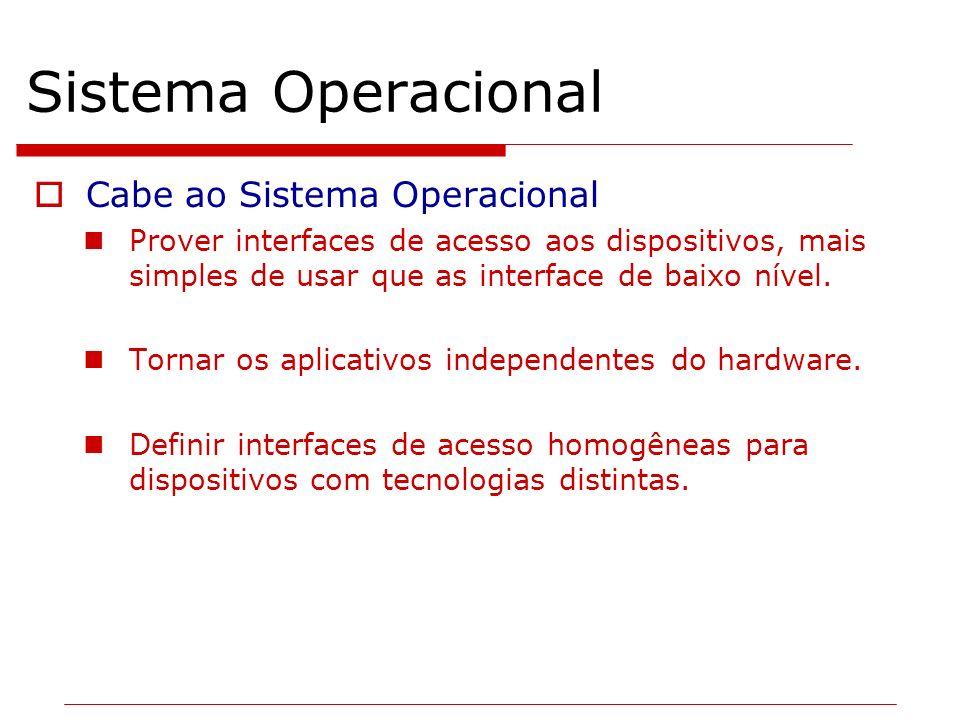 Sistema Operacional Barramento Linhas de comunicação entre a UCP, a MP e os dispositivos de E/S.