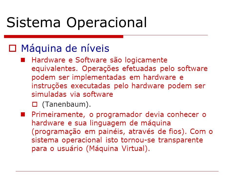 Sistema Operacional Máquina de níveis Hardware e Software são logicamente equivalentes. Operações efetuadas pelo software podem ser implementadas em h