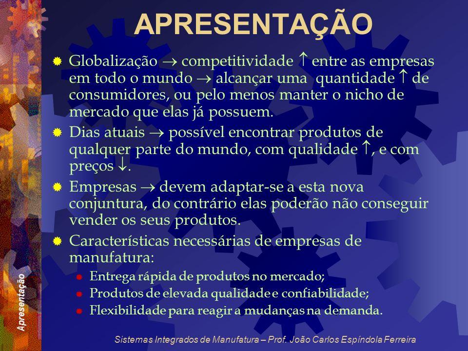 Apresentação Sistemas Integrados de Manufatura – Prof. João Carlos Espíndola Ferreira APRESENTAÇÃO Globalização competitividade entre as empresas em t