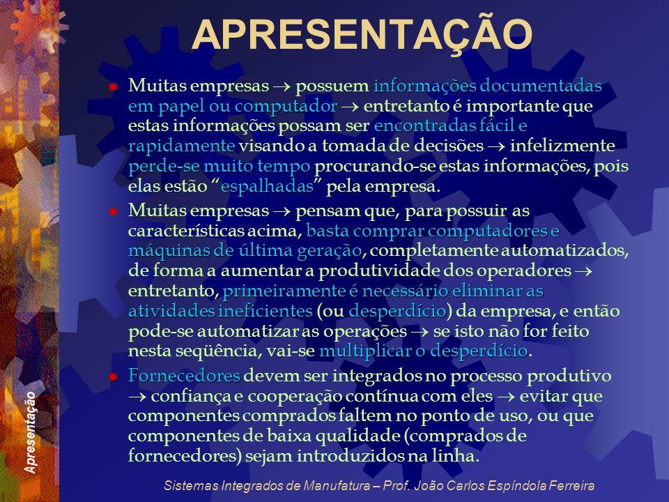 Apresentação Sistemas Integrados de Manufatura – Prof. João Carlos Espíndola Ferreira APRESENTAÇÃO informações documentadas em papel ou computador enc