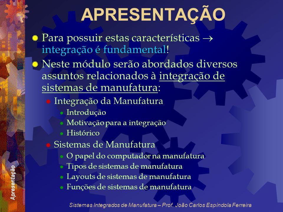 Apresentação Sistemas Integrados de Manufatura – Prof. João Carlos Espíndola Ferreira APRESENTAÇÃO integração é fundamental Para possuir estas caracte
