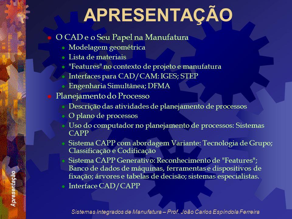 Apresentação Sistemas Integrados de Manufatura – Prof. João Carlos Espíndola Ferreira APRESENTAÇÃO O CAD e o Seu Papel na Manufatura Modelagem geométr