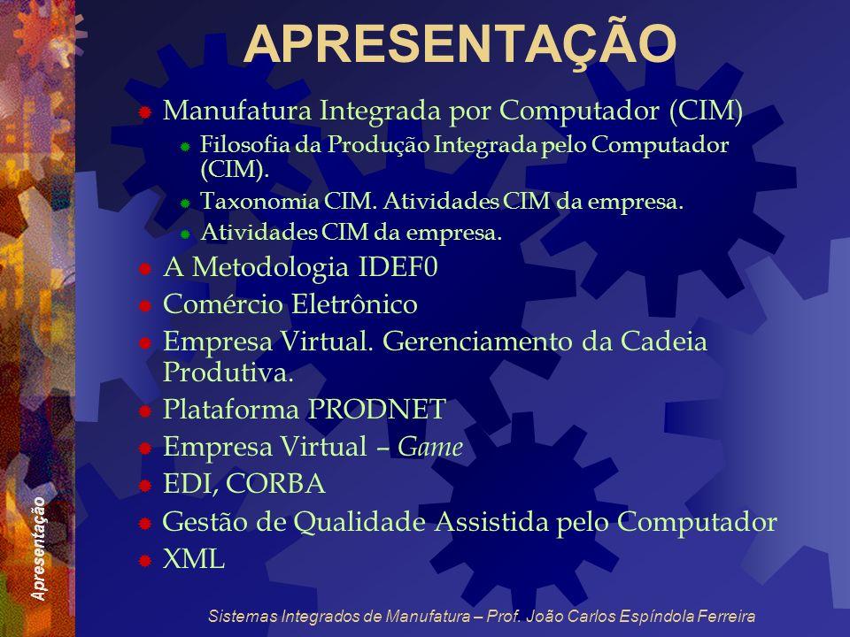 Apresentação Sistemas Integrados de Manufatura – Prof. João Carlos Espíndola Ferreira APRESENTAÇÃO Manufatura Integrada por Computador (CIM) Filosofia
