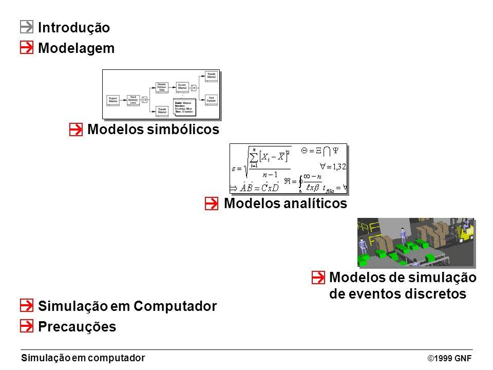 Simulação em computador ©1999 GNF Modelos simbólicos Modelos analíticos Modelos de simulação de eventos discretos Introdução Modelagem Simulação em Co