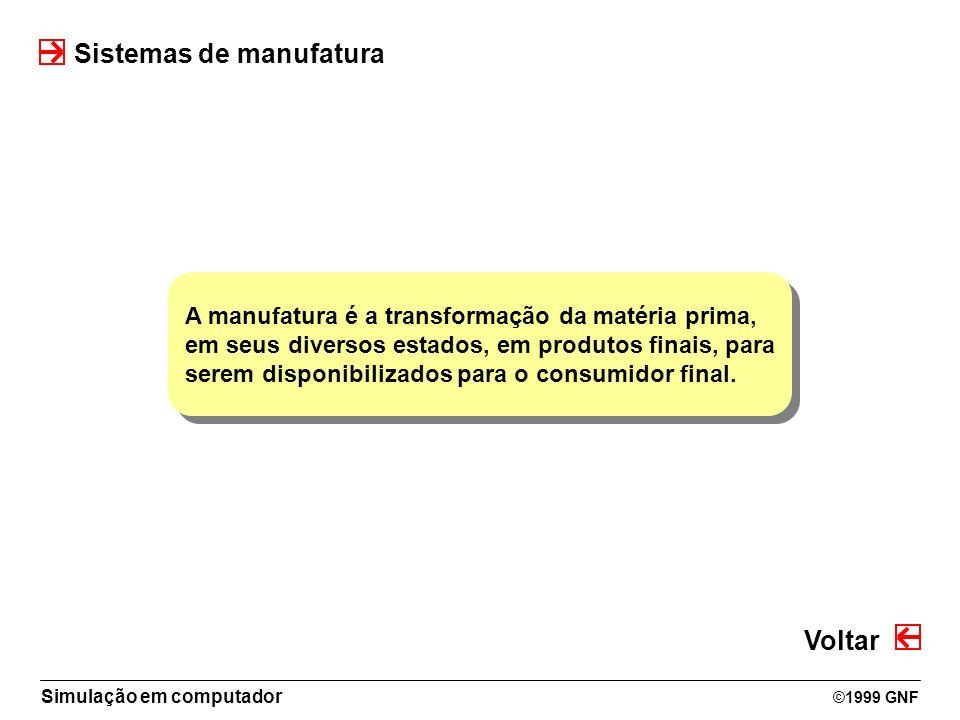 Simulação em computador ©1999 GNF Sistemas de manufatura A manufatura é a transformação da matéria prima, em seus diversos estados, em produtos finais