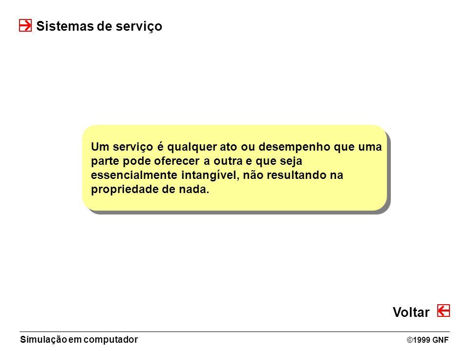 Simulação em computador ©1999 GNF Sistemas de serviço Um serviço é qualquer ato ou desempenho que uma parte pode oferecer a outra e que seja essencial