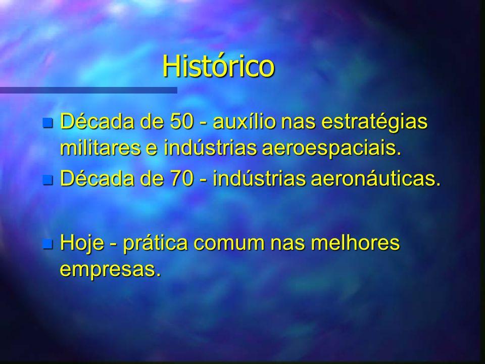 Histórico n Década de 50 - auxílio nas estratégias militares e indústrias aeroespaciais.