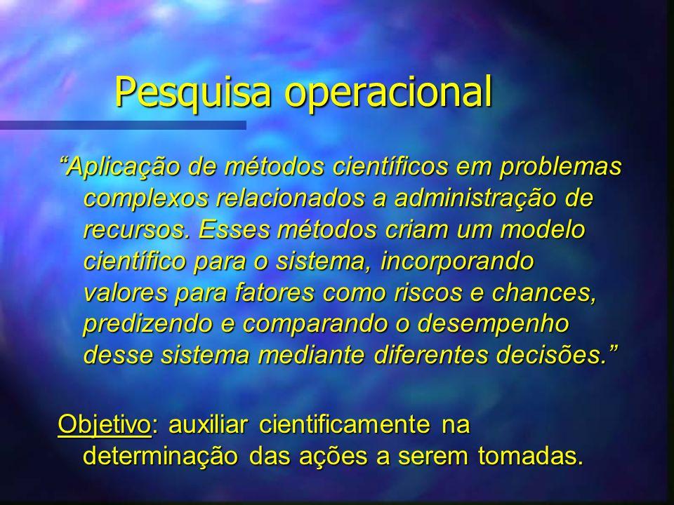 Pesquisa operacional Aplicação de métodos científicos em problemas complexos relacionados a administração de recursos.