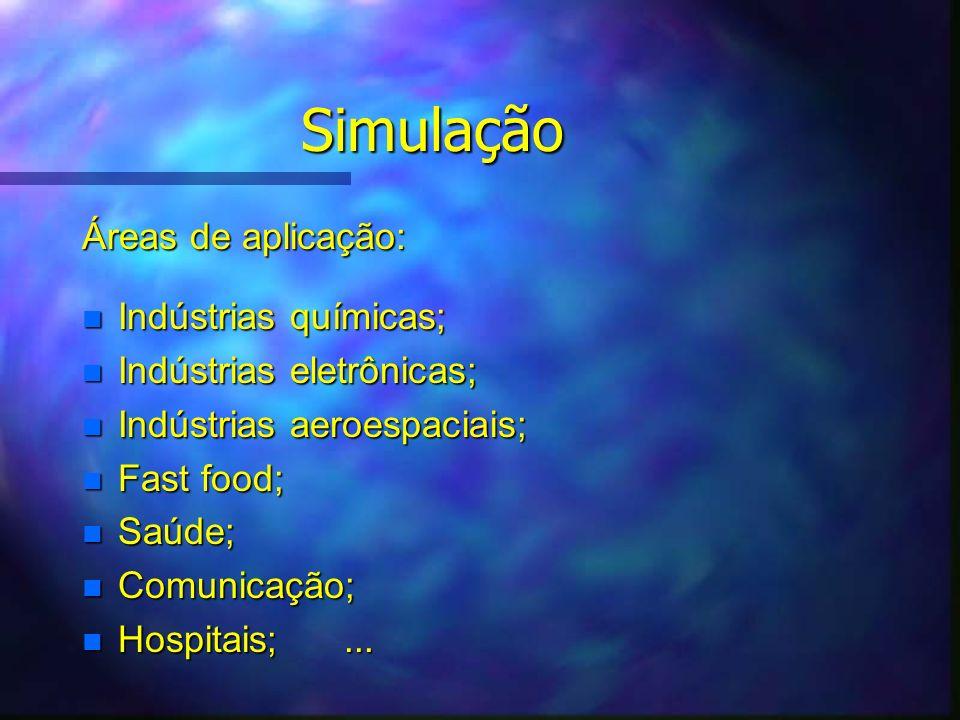 Simulação Áreas de aplicação: n Indústrias químicas; n Indústrias eletrônicas; n Indústrias aeroespaciais; n Fast food; n Saúde; n Comunicação; n Hospitais;...