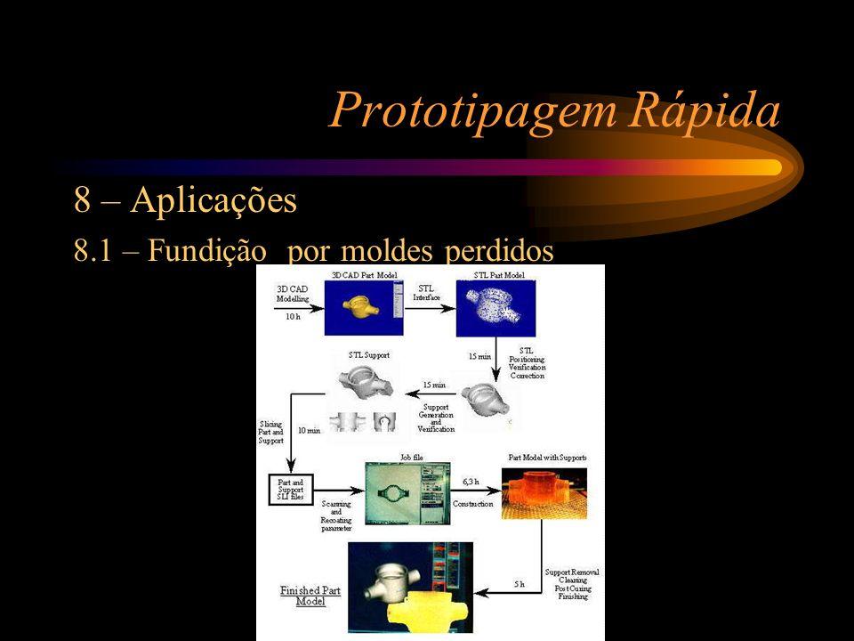 Prototipagem Rápida 8 – Aplicações 8.1 – Fundição por moldes perdidos