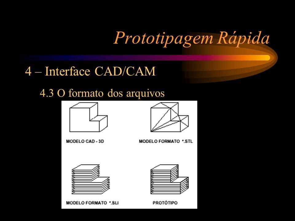 Prototipagem Rápida 8 – Aplicações 8.3 – Na indústria Automobilística