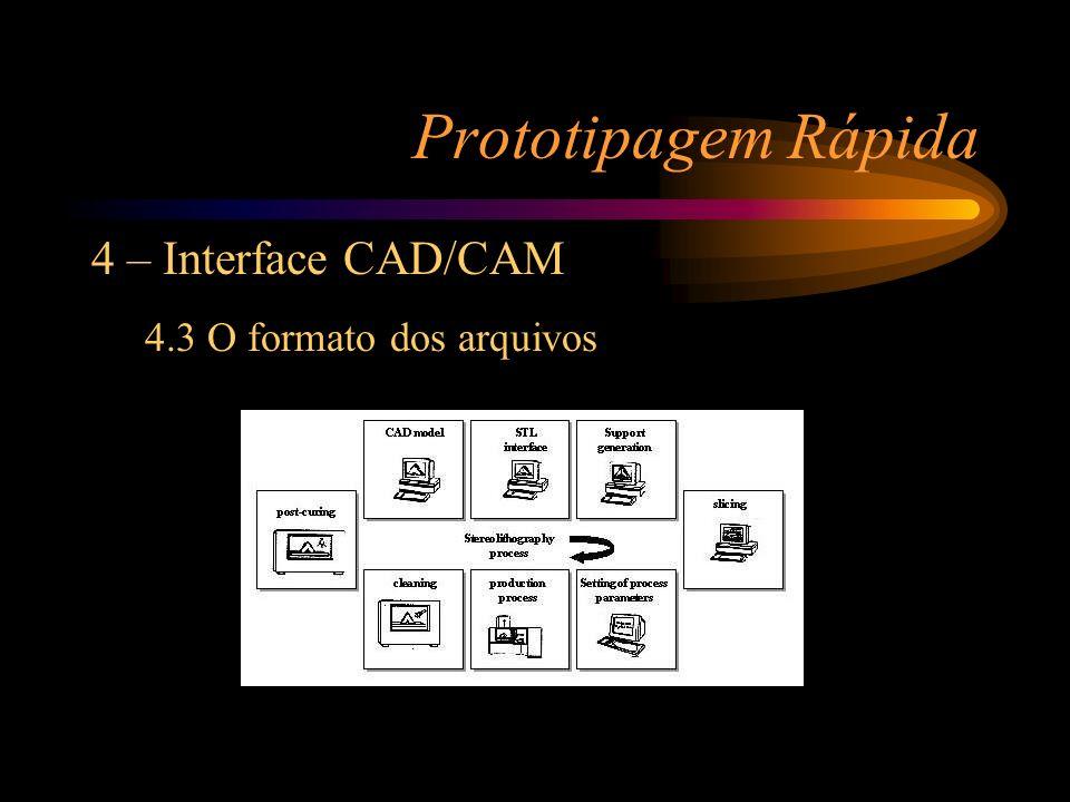 Prototipagem Rápida 4 – Interface CAD/CAM 4.3 O formato dos arquivos Fontes de erro no formato STL –Tolerância –Erros de fronteira: Concavidade e Convexidade