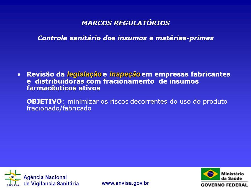 Agência Nacional de Vigilância Sanitária www.anvisa.gov.br MARCOS REGULATÓRIOS Controle sanitário dos insumos e matérias-primas legislaçãoinspeçãoRevi