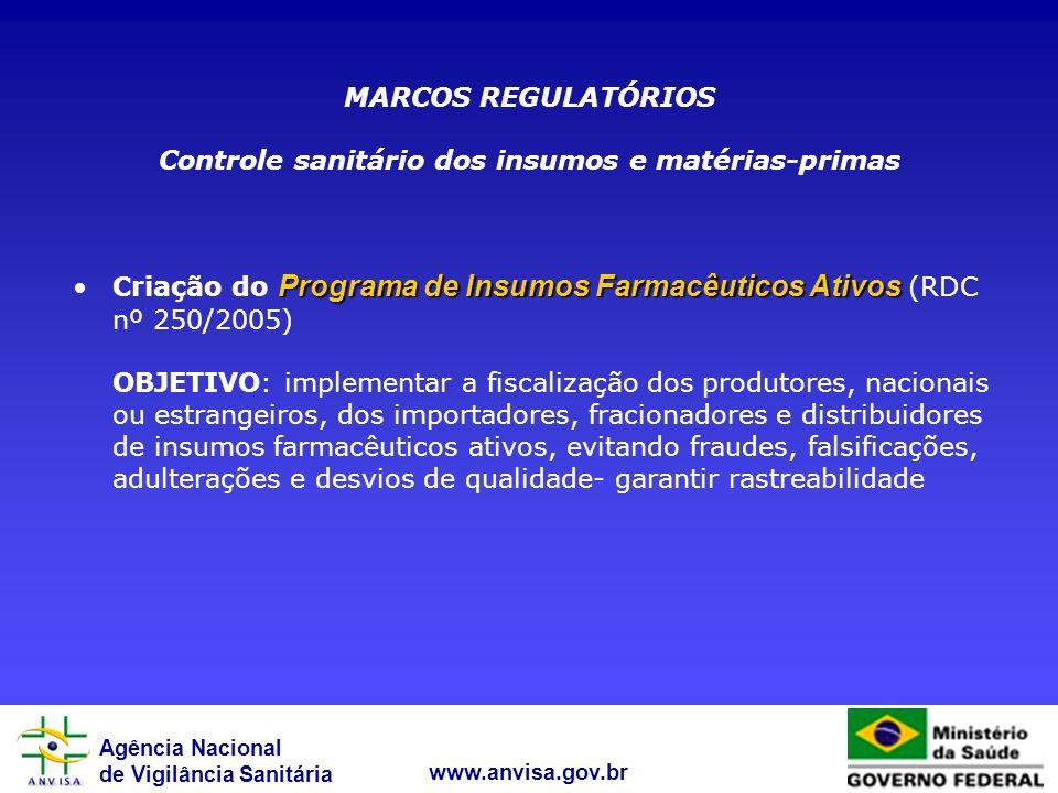 Agência Nacional de Vigilância Sanitária www.anvisa.gov.br Programa de Insumos Farmacêuticos AtivosCriação do Programa de Insumos Farmacêuticos Ativos