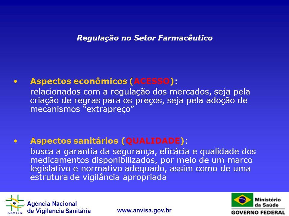 Agência Nacional de Vigilância Sanitária www.anvisa.gov.br Regulação no Setor Farmacêutico Aspectos econômicos (ACESSO): relacionados com a regulação
